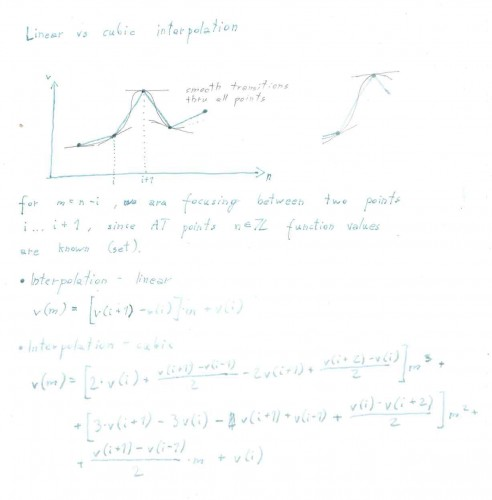 Solaris - proposed Wavetable interpolations - page 2.jpg